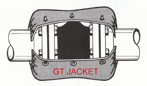 Flame protections for rubber joints GT JACKET